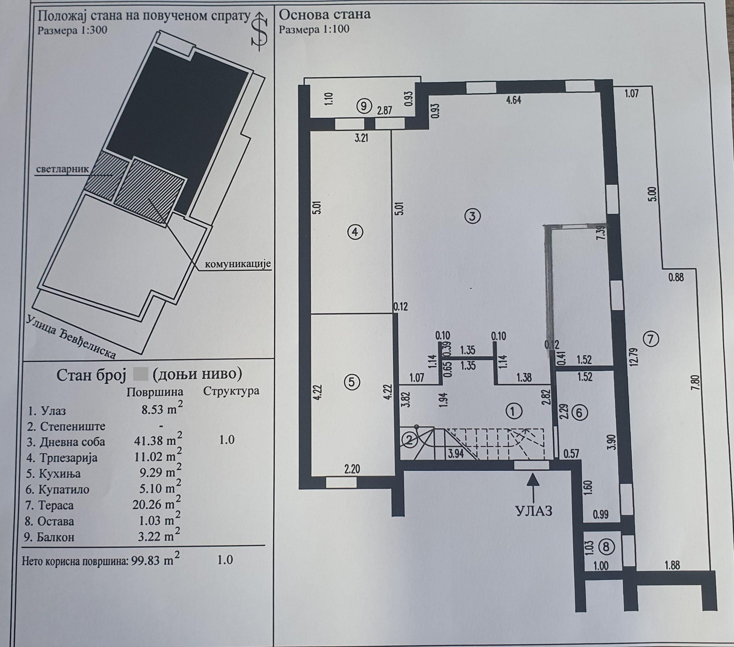 Penthaus 160+m2, Zvezdara, Djeram, Lion